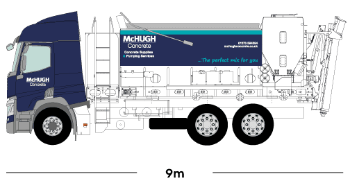 McHugh Concrete Truck Length Dimension Diagram